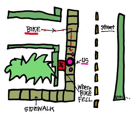 bikeboymap